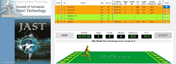 Beep test software with audio-visual animation for assessing aerobic fitness(VO2max)